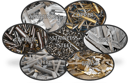 What Types of Scrap Metal We Buy at Cozzi Recycling